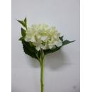 短枝單片繡球-白(y14669  花藝設計 花材材料 精緻人造花 枝花 繡球花)