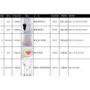 y13650 新品目錄- 玻璃製品-容器.燭臺系列-2  71D8243-BB028菲德-M(容器)