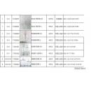 y13651 新品目錄- 玻璃製品-容器系列-3   71D8239 - BV896菲德-M