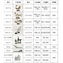 y15677-新品目錄 - 立體雕塑.擺飾系列 - 立體擺飾系列(2017年9月進貨)